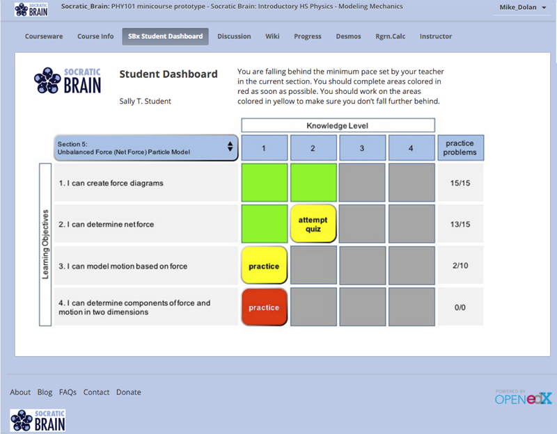 Screenshot of SBx Course Page